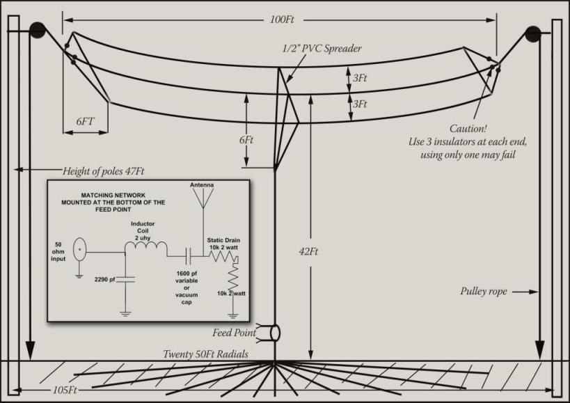 Topband_160m_T_Antenna1